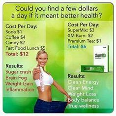 Nutritional supplement your health depends on.