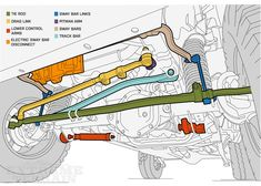 Jeep Wrangler Front End Suspension Diagram - Offroad und Motocross, sportbikes und mehr Jeep Wj, Jeep Wrangler Yj, Jeep Rubicon, Jeep Xj Mods, Jeep Wrangler Unlimited, Jeep Truck, Ford Trucks, Jeep Cherokee Xj, Jeep Lift Kits