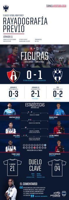 Rayadografía - Atlas vs. Rayados (Previo) - Sitio Oficial del Club de Futbol Monterrey