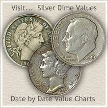 Silver Dime Values Silver Dimes, Silver Coins, Old Coins Worth Money, Valuable Coins, Valuable Pennies, Old Coins Value, Silver Value, Rare Pennies, Coin Buyers