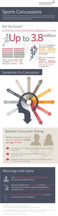 Sports concussions. Bring your athlete in for a full Chiropractic exam! Advanced Healthcare - 411 E Roosevelt Rd Wheaton, IL 60187 - 630.260.1300 - advancedhealth.us
