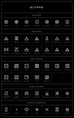Glyph meanings, tattoos