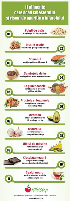 Ţine-ţi colesterolul sub control cu aceste 11 alimente! #colesterol #dieta Healthy Diet Recipes, Healthy Nutrition, Healthy Weight, Healthy Habits, Health And Fitness Tips, Health Diet, Eat Smart, Herbalism, Healthy Lifestyle