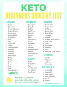 Keto Diet Recipes For Beginners Free Meal Plan.Ketogenic Diet Meal Plan Day Plan With Keto Menu . Keto Updates Keto Meal Plan No Carb Diets Keto For . Keto Mela Planning For Beginners Keto Meal Plan . Keto Food List, Food Lists, Grocery Lists, Keto Diet Grocery List, Keto Diet Foods, Ketogenic Foods, Ketogenic Diet Plan, How To Keto Diet, Benefits Of Keto Diet