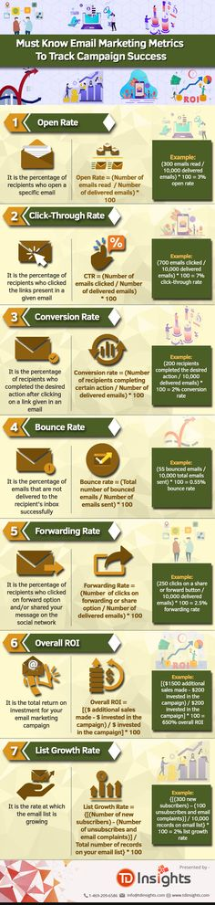 Must Know Email Marketing Metrics To Track Campaign Success [Infographic] Email Marketing Software, Email Marketing Campaign, Inbound Marketing, Digital Marketing, Affiliate Marketing, How To Become Smarter, Web Design, Site Internet, Things That Bounce
