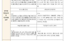 영아관찰일지/평가인증3차지표/만2세관찰일지 : 네이버 블로그 Boarding Pass, Korean, Korean Language