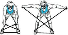 exercice avec bande elastique de fitness pour les dorsaux Yoga Fitness, Fitness Tips, Body Challenge, Sports Training, Sport Motivation, No Equipment Workout, Strength Training, Crossfit, Gym Workouts