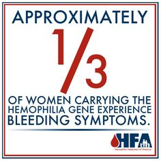"Approximately 1/3 of women have been diagnosed as ""symptomatic carriers,"" and experience bleeding issues. By definition, if a woman has clotting factor levels less than 50%, she has mild #hemophilia."