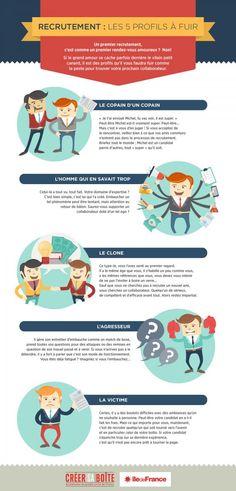 Resume infographic : Recrutement : Les 5 profils à fuir - Resumes. International Jobs, Change Management, You Better Work, Career Coach, Job Posting, Marketing Data, Data Visualization, Job Search, Human Resources