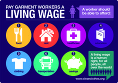 Living Wage Action Week
