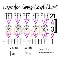 Lavender Kisses Cowl