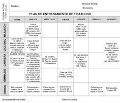 Programa de entrenamiento para Triatletas. 9ª semana - Blog Virgin Active