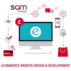 Nothing is more important for an #eCommerce website to be responsive! This means making it mobile compatible including phones and tablets. This is very important as it will affect your bottom line the ROI on your website.  This allows you to have any type of functionality you wish to have with zero limitations. Our #responsiveeCommerce website are truly custom build with 100% satisfaction from our customers.