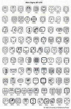 Learn maya hieroglyphs alphabet
