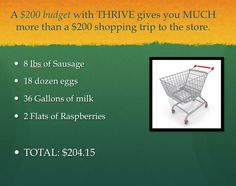 Save over $8000/year with THRIVE.