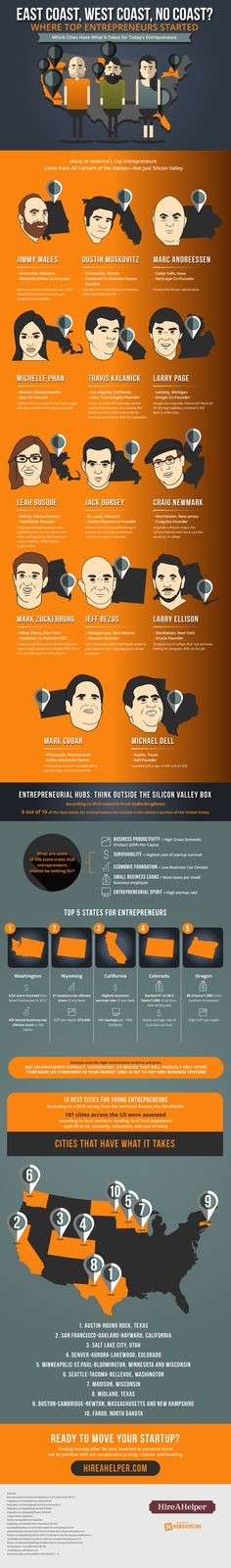 Where Did 13 Top Entrepreneurs Get Their Start? Which Cities Have What It Takes For Today's Entrepreneurs? #infographic