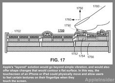 Apple shows continued interest in haptic touchscreen fingertip feedback