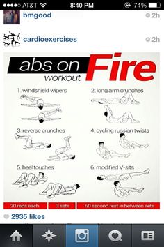 Abs on fire