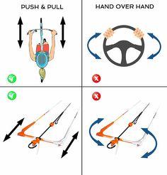 Kite Control Basics
