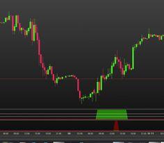 Le double gain de vendredi pour mes signaux de trading sur le cac 40