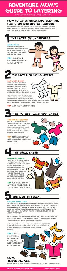 Go Adventure Mom How to layer kids ski clothes infographic - Go Adventure Mom