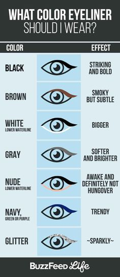 Pick the perfect eyeliner color for your look.
