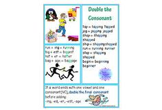 Double the Consonant | Spelling Rule | Chart. See PHONOLOGICAL AWARENESS at ... www.abcteachingresources.com