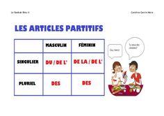 Grammaire fle: les articles partitifs (A1)