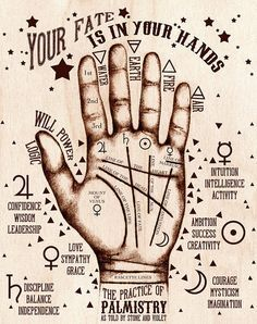 Tattoos Discover The Aries Witch the practice of Palmistry - palm reading - Intuition -magick - Wicca - pagan - witchcraft Book Of Shadows Tarot Cards Divination Cards Magick Mystic Witchcraft Symbols Witch Symbols Wiccan Art Occult Art Fortune Telling, Book Of Shadows, Magick, Wiccan Art, Occult Art, Witchcraft Symbols, Witch Symbols, Celtic Symbols, Occult Symbols