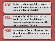say,tell,and ask