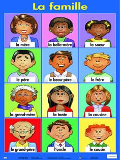 la famille - Google Search French Basics, French For Beginners, French Teacher, Teaching French, Cognates, Vocabulary Instruction, French Worksheets, French Kids, Core French