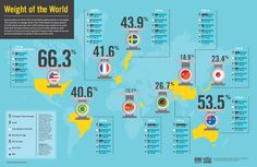 The Most Homicidal Countries