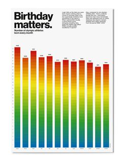 Olympic matters on Behance