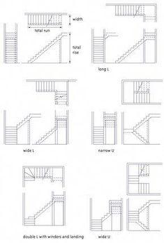 Stairs Types Of Stair Designs Ruang Rumah Ramah Architecture Pdf, Architecture Symbols, Architecture Details, Stairs Architecture, Modern Staircase, Staircase Design, Types Of Stairs, Stair Plan, Escalier Design