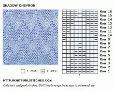 Shadow Chevron knit chart