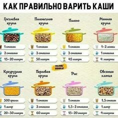 Baby Food Recipes, Healthy Recipes, Cooking Tips, Cooking Recipes, Good Food, Yummy Food, Pin On, Food Tasting, Russian Recipes