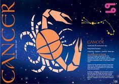 Cancer Zodiac Poster Digital Art by John Hebb - Cancer Zodiac Poster Fine Art Prints and Posters for Sale