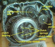 CX 500 Motorcycle Mechanic, Motorcycle Seats, Motorcycle Engine, Honda Cx500, Honda Motorcycles, Cars And Motorcycles, Cb550 Cafe Racer, Cafe Racers, V Engine