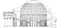 """Résultat de recherche d'images pour """"construction antiquity"""""""