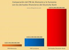 Deutsche Bank hace cundir la amenaza de un nuevo momento Lehman | ATTAC España (1)