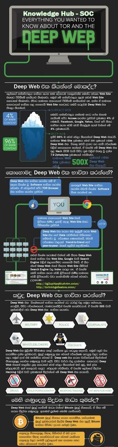 Deep Web ~ Cyber Security