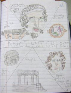 Title Pages – An Interactive Notebook Assignment | Teaching Social Studies and Language Arts
