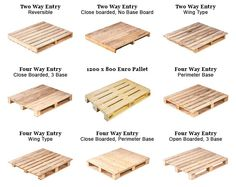 "The United states industry, standard size wooden pallet is 48"" x 40"". The information below is simply a guideline for the most common pallets employed toda"