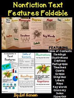This engaging foldable pack includes two different activities related to nonfiction text features. ACTIVITY #1- Introduction to text features foldable. ACTIVITY #2- Scavenger Hunt Foldable using any nonfiction book $