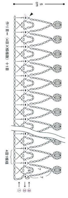 ::ArtManuais- Tecnicas de Artesanato | Moldes para Artesanato | Passo a Passo, #haken, teltekening, haakschema, rand, #haakpatroon, #crochet, free chart, diagram, edge