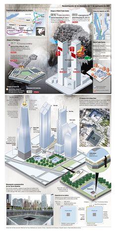 El atentado del 11S de 2001. World Trade Center Attack, World Trade Center Nyc, Trade Centre, Remembering September 11th, 11. September, World Trade Towers, Patriotic Posters, Voyage Usa, Brand Design