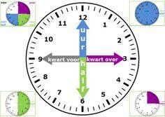Beelddenken klokkijken digitaal - Rekenen tijd | Pinterest ...