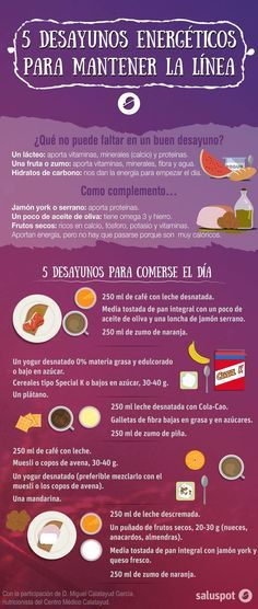 5 Desayunos para aumentar tu energía y mantener la linea. #desayuno #infografia