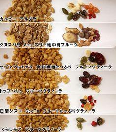 Comparison of Fruit Granola