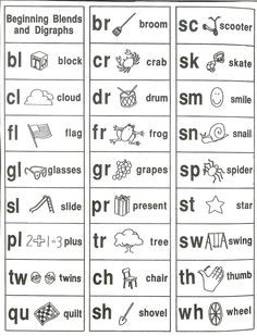 beginning blends and digraphs.good to put in writing folder Phonics Reading, Teaching Phonics, Phonics Activities, Kindergarten Literacy, Teaching Reading, Preschool, Word Study, Word Work, Blends And Digraphs